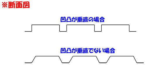 タイル調断面図