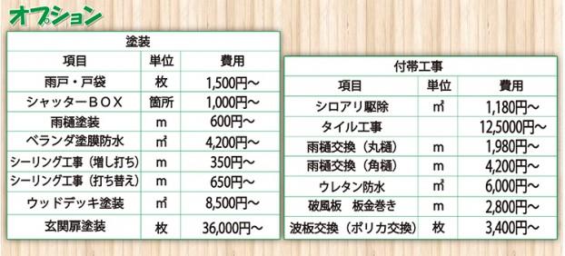 オプション工事価格